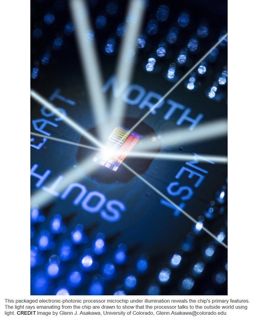 First processor that uses light for ultrafast communications