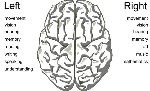 Right hemisphere structures predict poststroke speech fluency
