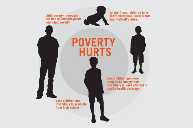 Childhood poverty and mental health