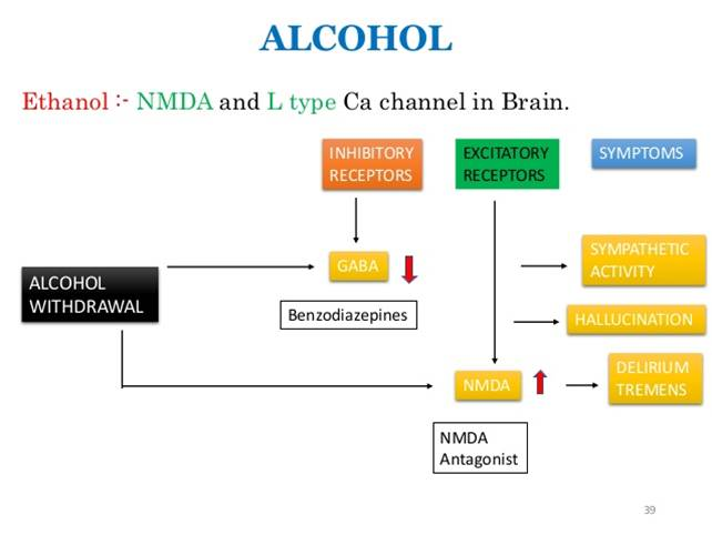 Molecular switch in alcohol dependence identified!