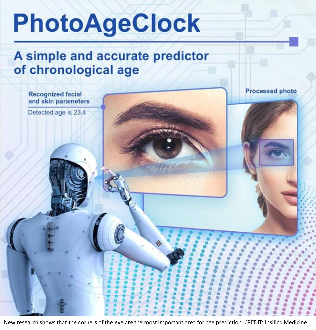 Human age prediction using artificial intelligence – Science