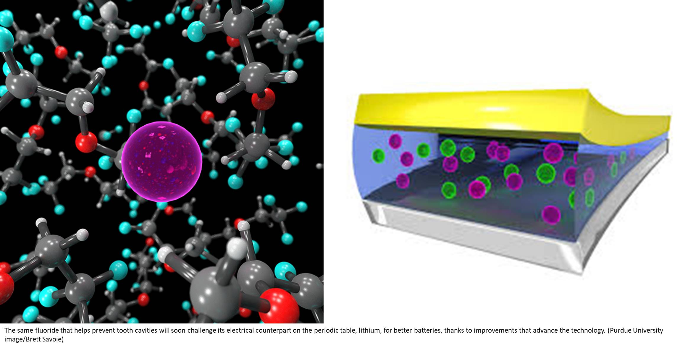 Fluoride and lithium, compete for higher energy batteries