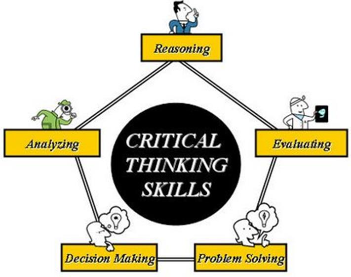 How to teach critical thinking