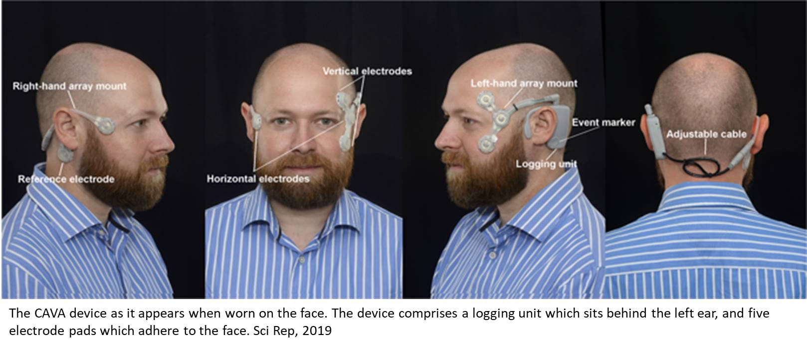 Dizziness monitoring device passes the first trial