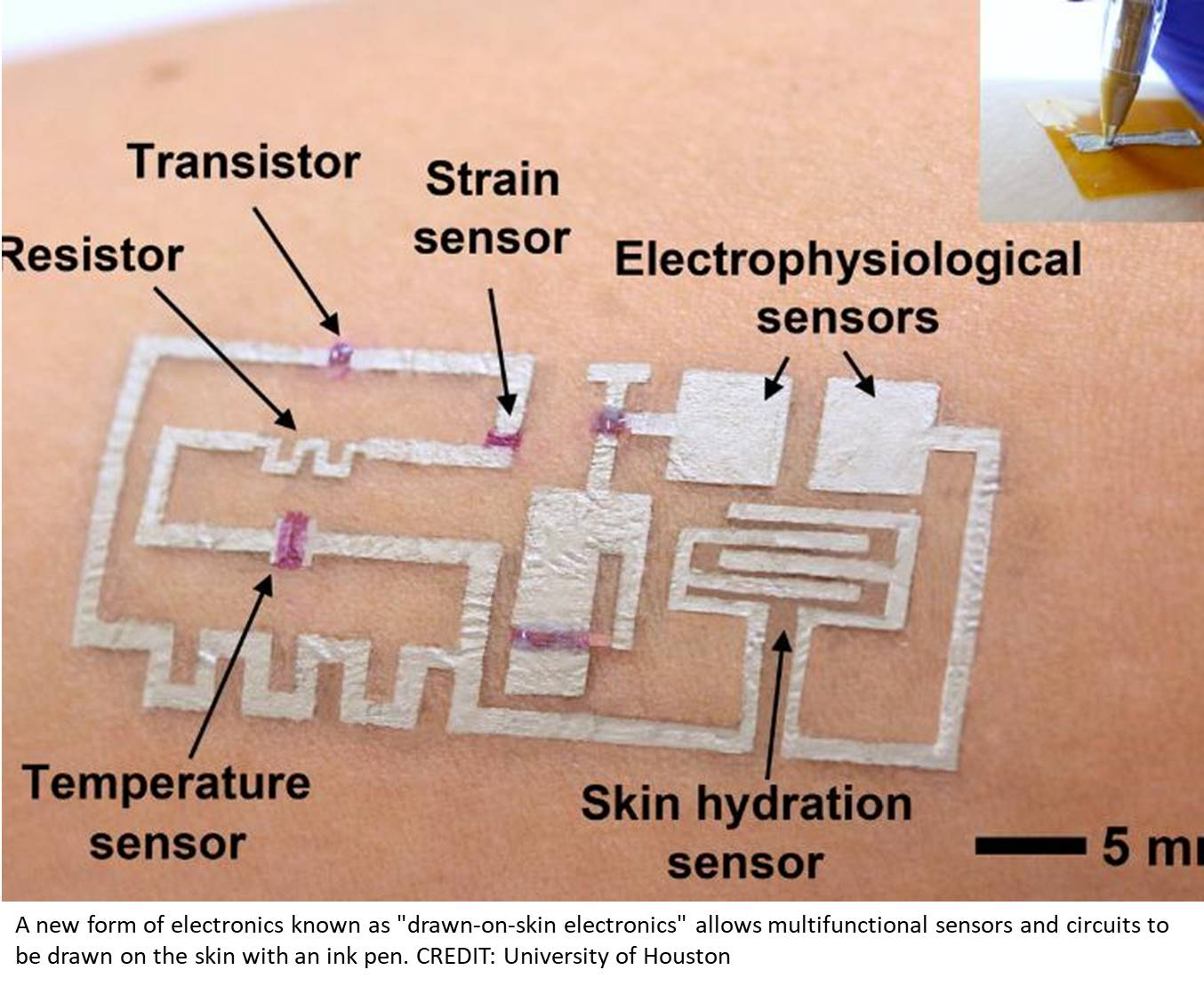 'Drawn-on-skin' electronics platform provides better data for personalized care