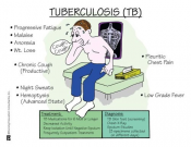 Gene signature in blood test can predict risk of developing tuberculosis